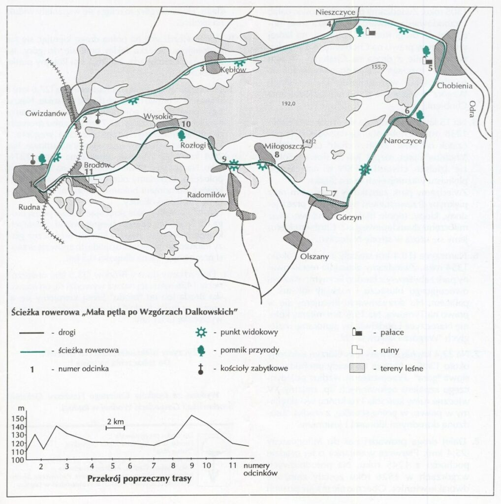 mapa trasy rowerowej mała pętla